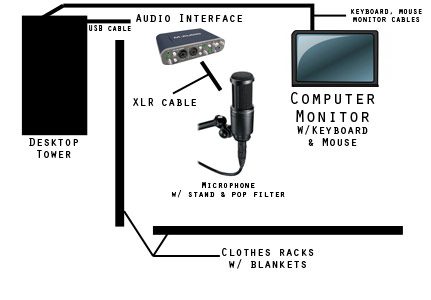 voice-acting-home-recording-setup